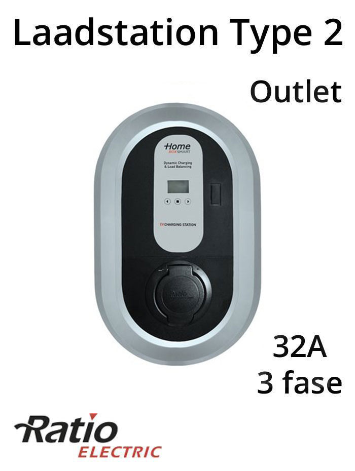 Home Box Smart Outlet 32A 3 fase + kWh meter + Sleutelvergrendeling